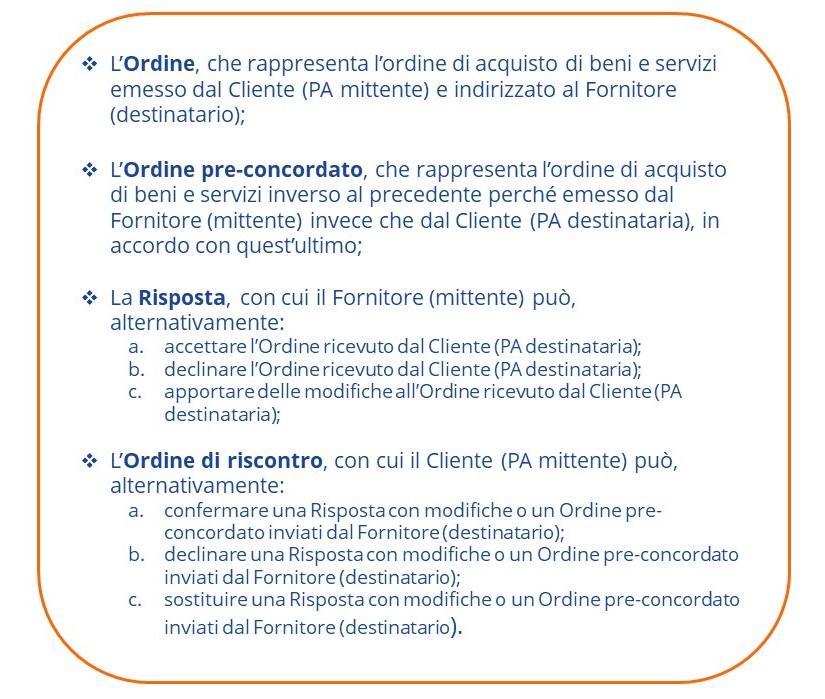 Ordine, Ordine pre-concordato, Risposta e Ordine di Riscontro sono i i documenti che possono transitare dal Nodo Smistamento Ordini (NSO) previsti dalle regole tecniche del MEF.